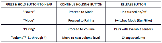 Multi_function_button_guide