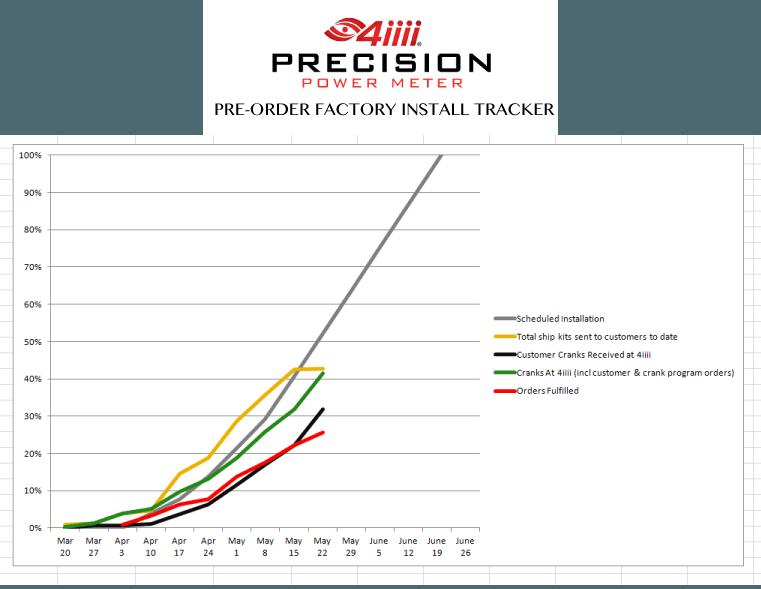 PRECISION-tracker
