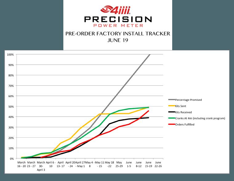 tracker-June-19