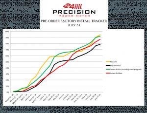 tracker-July-31